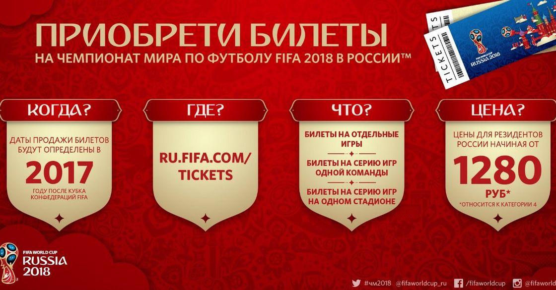 Чемпионат цены саранск 2018 мира на футболу по