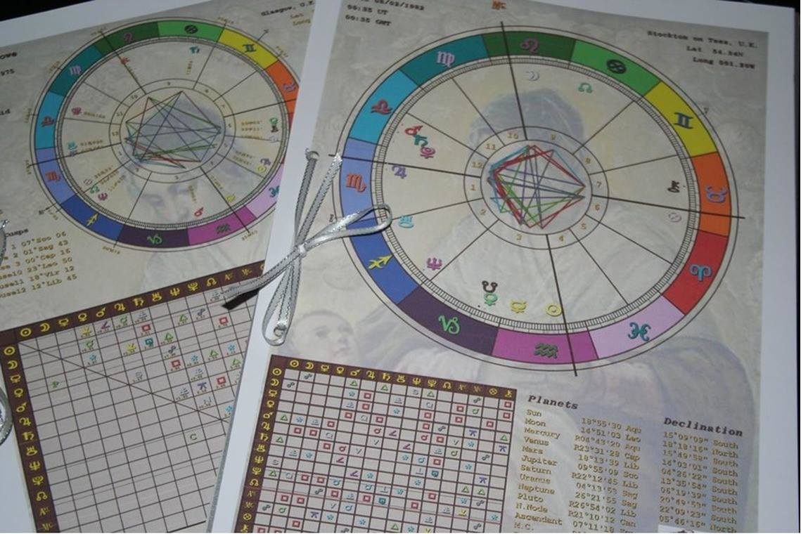 Free birth chart compatibility analysis essay