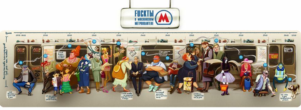 новых схем метро,
